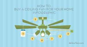 a ceiling fan is a must have home appliance for summer whether you re ing an indoor or outdoor ceiling fan for the first time or you re looking to