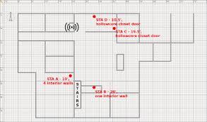 2x2 Ac Access Point Roundup Part 2 Smallnetbuilder Forums