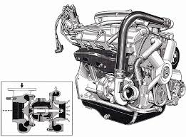 the m10 bmw s most successful engine bmw 2002 turbo motor jpg views 20155 size 419 4 kb