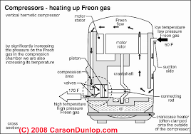 older lennox furnace wiring diagram gas furnace thermostat wiring Home Air Conditioner Wiring Diagram older lennox wiring diagram on older images free download wiring older lennox furnace wiring diagram older home air conditioning wiring diagram