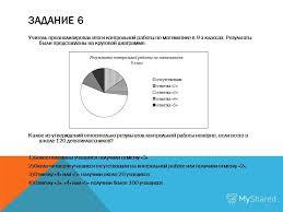 Презентация на тему ГИА МОДУЛЬ РЕАЛЬНАЯ МАТЕМАТИКА ЗАДАНИЕ  12 ЗАДАНИЕ 6 Учитель проанализировал итоги контрольной работы по математике