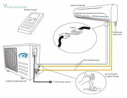 split ac wiring diagram split image wiring diagram payne ac wiring diagram wirdig on split ac wiring diagram