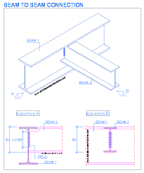 Beam To Beam Connection 2 Steel Beams Steel Structure