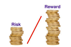 risk reward ratio - The best trading strategy in the world?