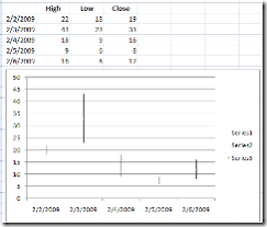 Silverlight Chart Control Example Unfold Writing Your Own Silverlight Chart Series Part 1
