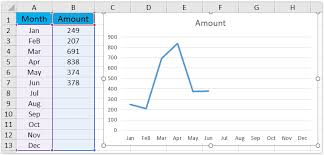How To Line Chart Excel How To Add Dotted Forecast Line In An Excel Line Chart
