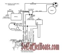 alternator wiring diagram chevy 454 alternator jet boat engine harness diagrams on alternator wiring diagram chevy 454