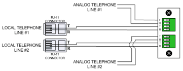 wiring audio inputs and outputs biamp systems ti 2 analog telephone png