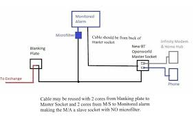 bt master socket extension wiring diagram wiring diagram and wiring diagram for bt socket diagrams and schematics