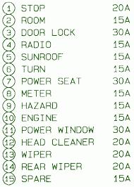 1996 mazda 626 lx 2 0l won't start all 4 cylinders flood with fuel mazda 626 fuse box location at 2001 Mazda 626 Fuse Box