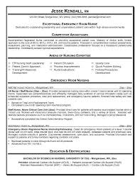 Operating Room Nurse Cover Letter Mla Guidelines For Literature Essays Niagara University