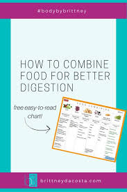 Food Combining Chart For Complete And Efficient Digestion Food Combining