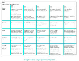 Sales Plan Template Word Sales And Marketing Plan Example Template