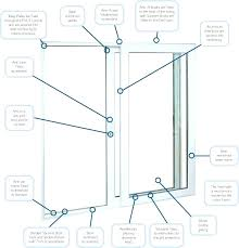 sliding door parts sliding glass doors parts sliding door designs sliding glass doors parts door designs sliding door parts