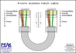 cat5e network cable wiring diagram unique wiring diagram ethernet ethernet cable wiring diagram b cat5e network cable wiring diagram unique wiring diagram ethernet cable wiring diagram cat 6 wiring diagram