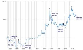 Long Term Silver Chart Silver Likely To Rise In A Concentrated Manner Silverseek Com