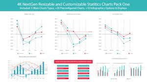 4k Nextgen Resizable Statistics Charts Templates Pack One On