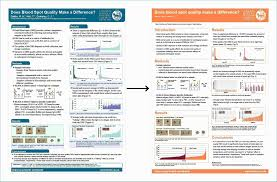 Scientific Research Poster Template 015 Free Research Poster Templates Template Ideas Scientific