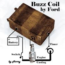 buzz coil wiring buzz image wiring diagram ford buzz coil model t technical stuff articles on buzz coil wiring