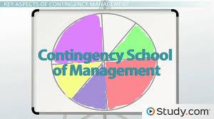 contingency school of management