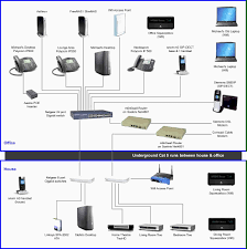 wired network diagram with two router home png striking wiring home networking guide at Home Wired Network Diagram