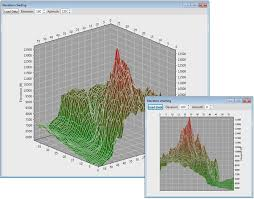 Wpf Chart 3d High Performance Direct3d Rendering Charts