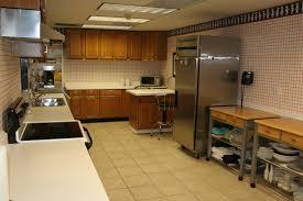 Kitchen Gallery Kitchen Gallery Market Research Dallas