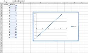 using microsoft excel i was able to construct the graph of a linear function and a square root function simply excel is an excellent tool for students and