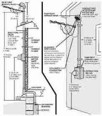 sources of moisture intrusion and corrosion in residential electrical service components city of bloomington mn inspections dept r hankey