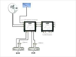 wiring for dish hopper data wiring diagram Hopper Setup Diagram at Hopper 3 Wiring Diagrams