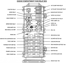 inspirational of 1995 ford taurus wiring diagram data electrical gallery 1995 ford taurus wiring diagram on pic 3210180550999902 1600×1200