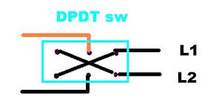 wiring a split phase motor for forward reverse ecn electrical the problem is your idea of also using this for the on off switch you are dealing 2 windings and they need to both be switched