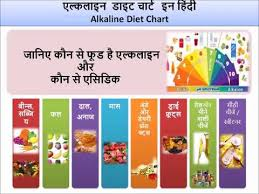 Diet Chart For Type 2 Diabetes In Hindi 73 Circumstantial Diabetes Diet Chart For Indians In Hindi