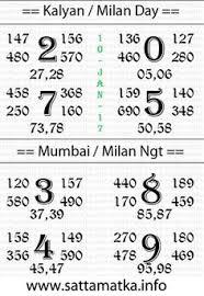 Matka Pana Chart 11 Best Result Images Main Mumbai Kalyan Tips Satta