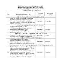 Контрольная работа по теме Моделирование и формализация  Календарно тематическое планирование курса информатики
