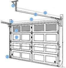 parts of a garage doorClopay Garage Doors Parts Easy Chamberlain Garage Door Opener On