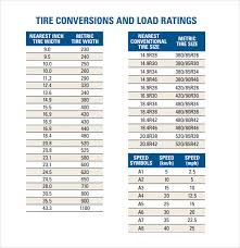 Metric Conversion Chart Calculator Paradigmatic Tractor Tyre Conversion Chart Imperial To