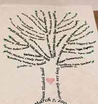 Over 50 Free Family Tree Crafts Patterns At Allcrafts