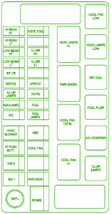 ford style fuse box diagram image 2005 ford five hundred diagram wiring diagram for car engine on 2006 ford style fuse box