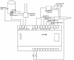 plc wiring diagram plc wiring diagrams related to wiring diagram plc wiring diagram wiring diagram plc the wiring diagram