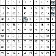 Coin Value Chart Elementary Mathwire Com Money Activities Strategies