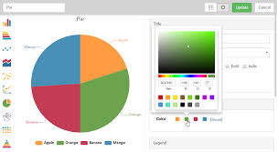 Pie Chart Making Website Online Pie Chart Maker