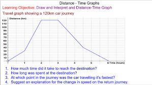 Distance Vs Time Graphs Mr Mathematics Com