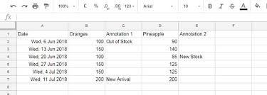 How To And Example To Annotated Timeline Chart In Google Sheets