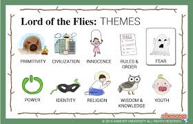 lord of the flies theme of fear