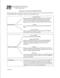 Essay Writing Example For Kids Informational Essays Essay Writing Examples For Kids Ideas