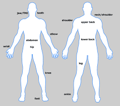 Chiropractic Body Chart How To Explain Your Pain To A Doctor
