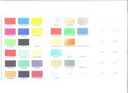 Emulsion Paints Colour Shade Manufacturer From Delhi