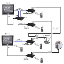 wiring diagrams hookup dvd vcr tv hdtv satellite cable hook up 2 dtv converter boxes 2 tv vcr 2 satellite