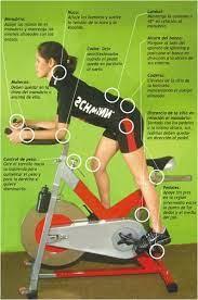 cómo hacer spinning correctamente esta